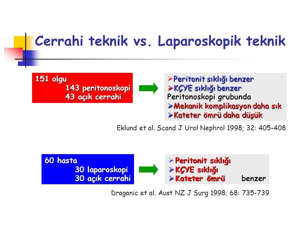 151 olgu 143 peritonoskopi 43 açık cerrahi  Peritonit sıklığı benzer  KÇYE sıklığı benzer Peritonoskopi grubunda  Mekanik komplikasyon daha sık  K