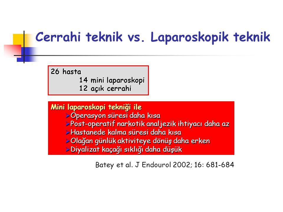 Cerrahi teknik vs. Laparoskopik teknik 26 hasta 14 mini laparoskopi 12 açık cerrahi Mini laparoskopi tekniği ile  Operasyon süresi daha kısa  Post-o