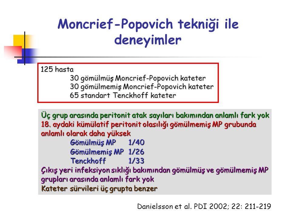 125 hasta 30 gömülmüş Moncrief-Popovich kateter 30 gömülmemiş Moncrief-Popovich kateter 65 standart Tenckhoff kateter Üç grup arasında peritonit atak