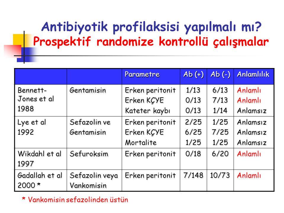 Antibiyotik profilaksisi yapılmalı mı? Prospektif randomize kontrollü çalışmalar Parametre Ab (+) Ab (-) Anlamlılık Bennett- Jones et al 1988Gentamisi
