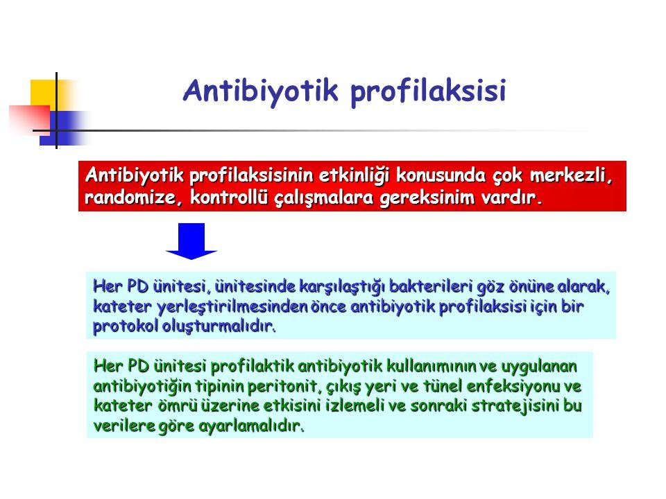 Antibiyotik profilaksisi Antibiyotik profilaksisinin etkinliği konusunda çok merkezli, randomize, kontrollü çalışmalara gereksinim vardır. Her PD ünit