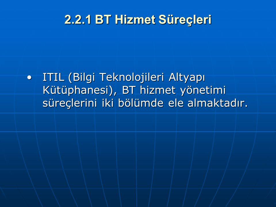2.2.1 BT Hizmet Süreçleri ITIL (Bilgi Teknolojileri Altyapı Kütüphanesi), BT hizmet yönetimi süreçlerini iki bölümde ele almaktadır.ITIL (Bilgi Teknol
