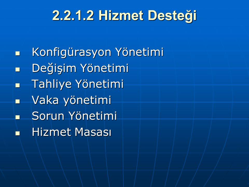 2.2.1.2 Hizmet Desteği Konfigürasyon Yönetimi Konfigürasyon Yönetimi Değişim Yönetimi Değişim Yönetimi Tahliye Yönetimi Tahliye Yönetimi Vaka yönetimi