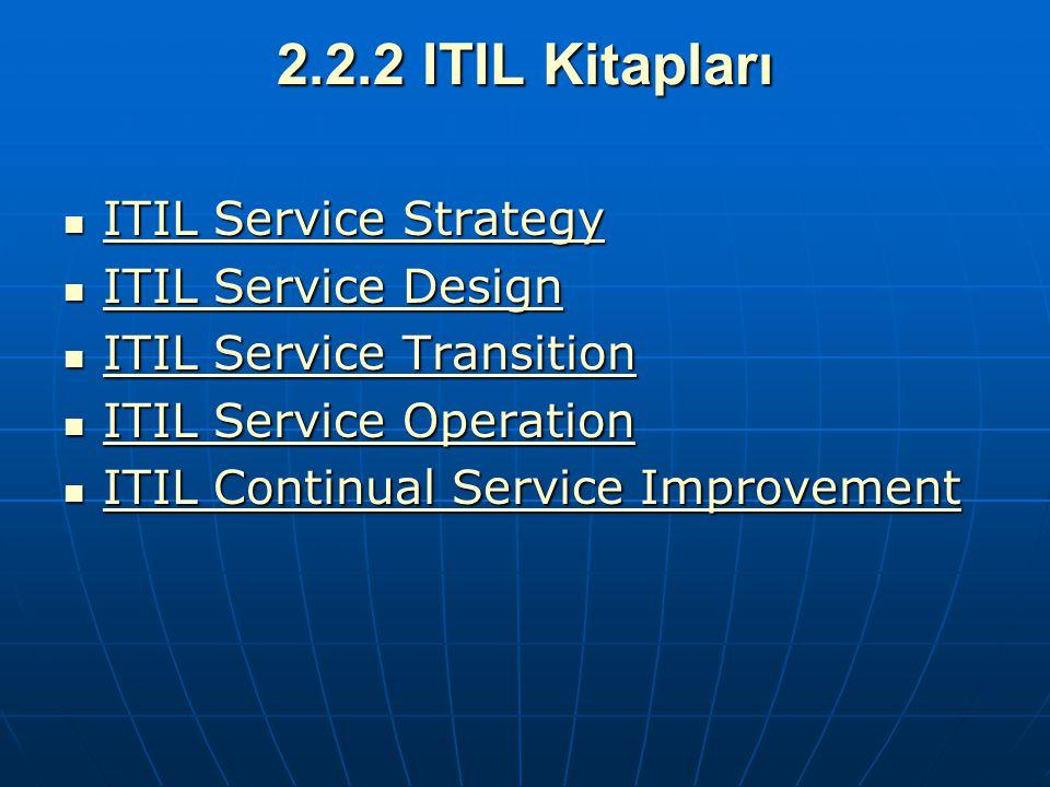 2.2.2 ITIL Kitapları ITIL Service Strategy ITIL Service Strategy ITIL Service Strategy ITIL Service Strategy ITIL Service Design ITIL Service Design I