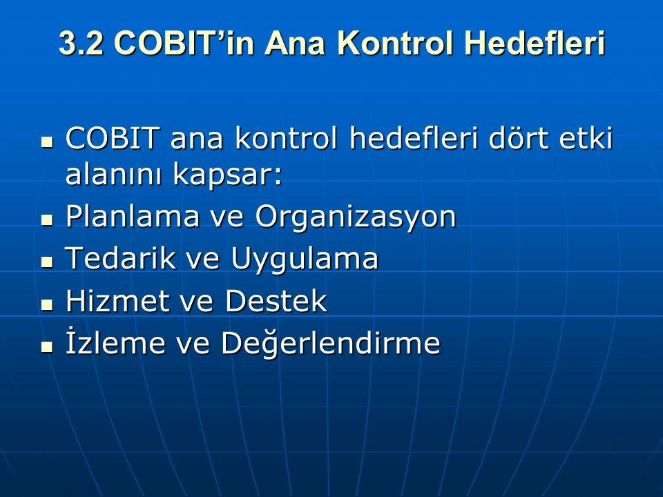 3.2 COBIT'in Ana Kontrol Hedefleri COBIT ana kontrol hedefleri dört etki alanını kapsar: COBIT ana kontrol hedefleri dört etki alanını kapsar: Planlam