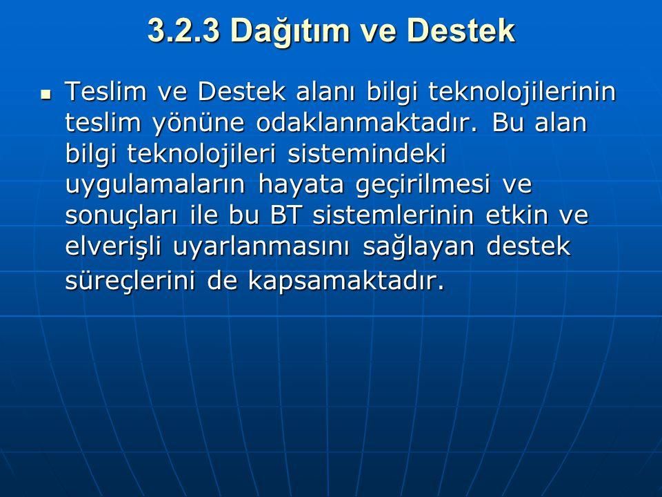 3.2.3 Dağıtım ve Destek Teslim ve Destek alanı bilgi teknolojilerinin teslim yönüne odaklanmaktadır. Bu alan bilgi teknolojileri sistemindeki uygulama