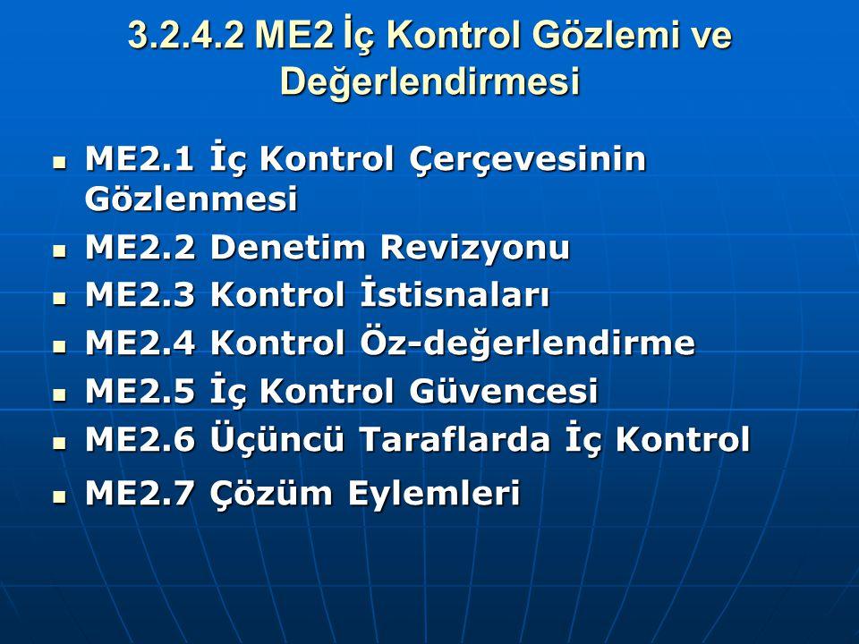 3.2.4.2 ME2 İç Kontrol Gözlemi ve Değerlendirmesi ME2.1 İç Kontrol Çerçevesinin Gözlenmesi ME2.1 İç Kontrol Çerçevesinin Gözlenmesi ME2.2 Denetim Revi
