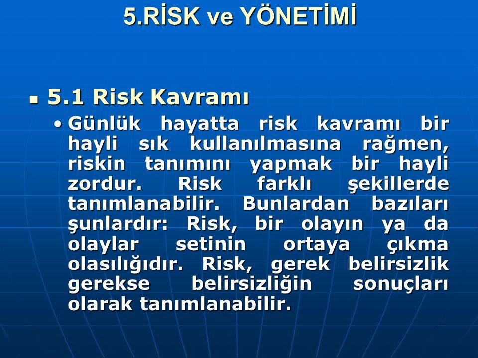 5.RİSK ve YÖNETİMİ 5.1 Risk Kavramı 5.1 Risk Kavramı Günlük hayatta risk kavramı bir hayli sık kullanılmasına rağmen, riskin tanımını yapmak bir hayli