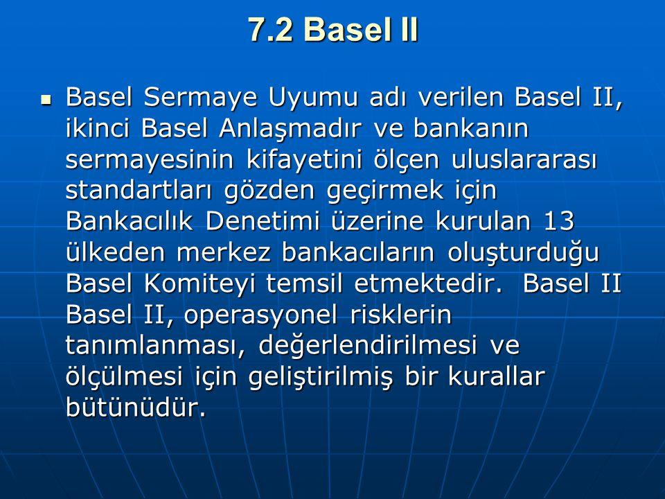 7.2 Basel II Basel Sermaye Uyumu adı verilen Basel II, ikinci Basel Anlaşmadır ve bankanın sermayesinin kifayetini ölçen uluslararası standartları göz