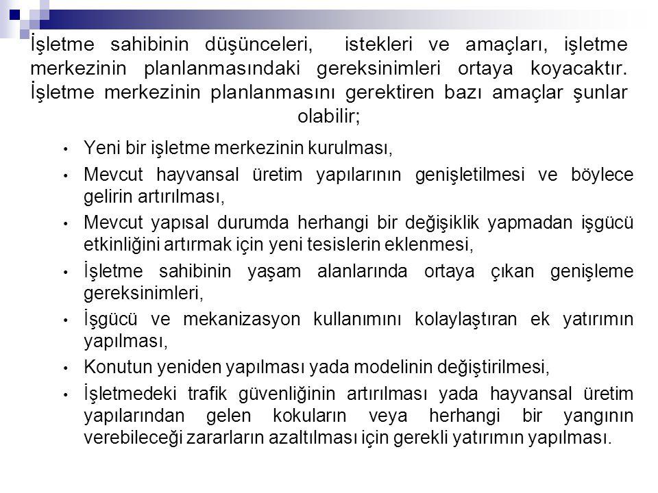 HAVALANDIRMA SİSTEMLERİ