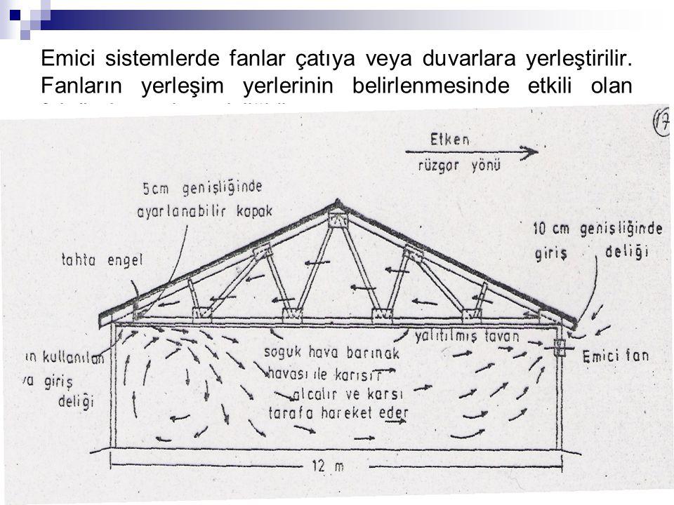 Emici sistemlerde fanlar çatıya veya duvarlara yerleştirilir. Fanların yerleşim yerlerinin belirlenmesinde etkili olan faktör, barınak genişliğidir.