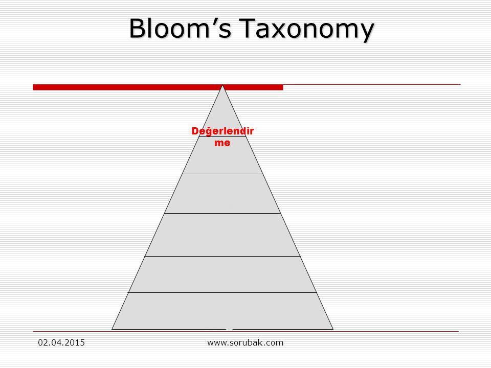 02.04.2015www.sorubak.com Bloom ve Bilişsel Taksonomi Benjamin S. Bloom 1913-1999