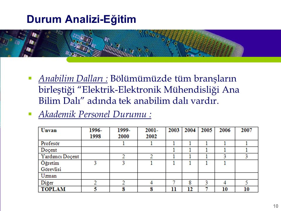 10 Durum Analizi-Eğitim  Anabilim Dalları : Bölümümüzde tüm branşların birleştiği Elektrik-Elektronik Mühendisliği Ana Bilim Dalı adında tek anabilim dalı vardır.