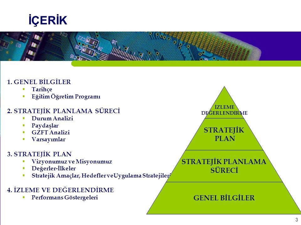 3 İÇERİK 1. GENEL BİLGİLER  Tarihçe  Eğitim Öğretim Programı 2.