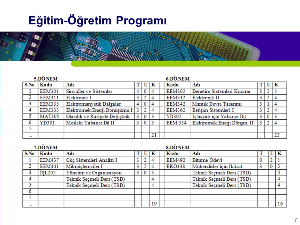 7 Eğitim-Öğretim Programı