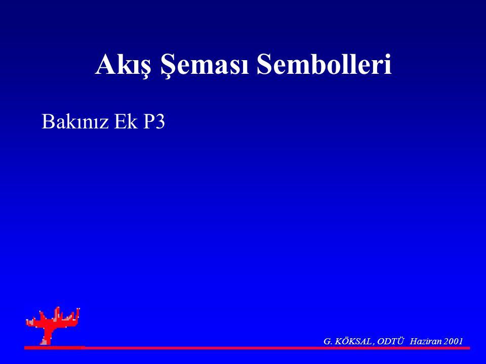Akış Şeması Sembolleri Bakınız Ek P3 G. KÖKSAL, ODTÜ Haziran 2001