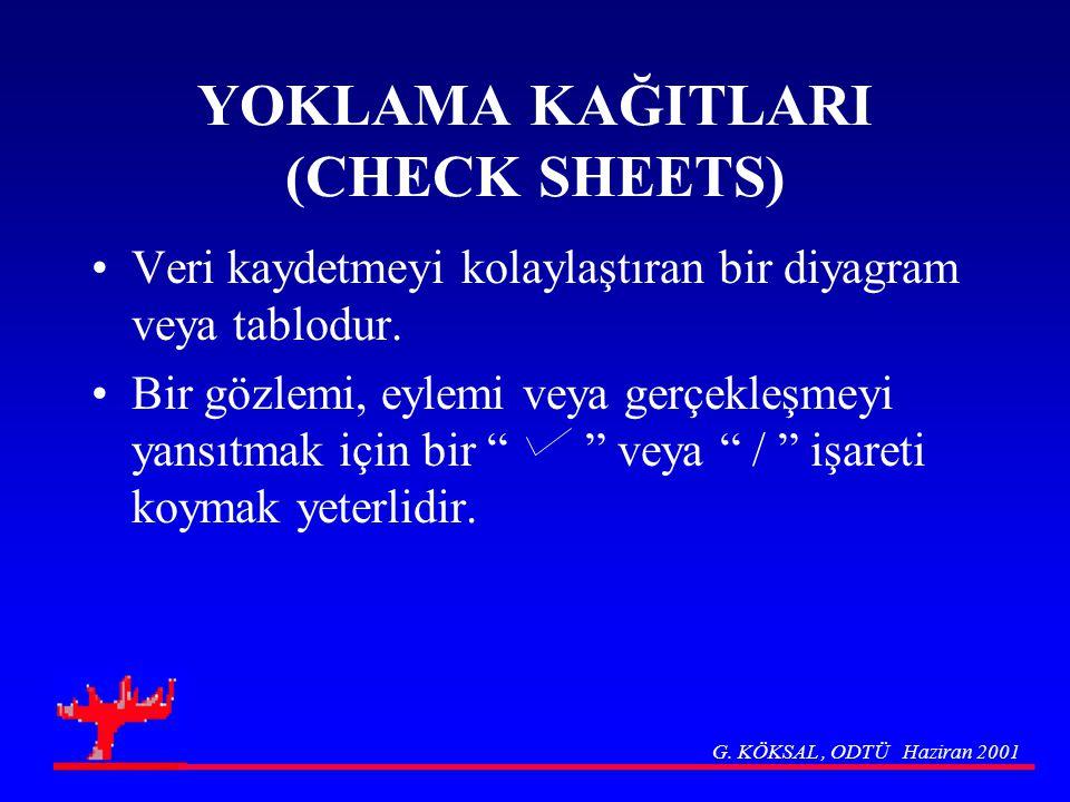 """YOKLAMA KAĞITLARI (CHECK SHEETS) Veri kaydetmeyi kolaylaştıran bir diyagram veya tablodur. Bir gözlemi, eylemi veya gerçekleşmeyi yansıtmak için bir """""""