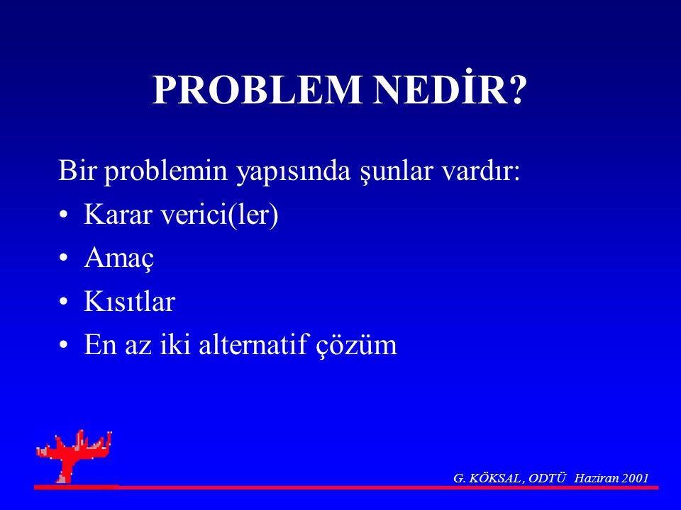 PROBLEM NEDİR? Bir problemin yapısında şunlar vardır: Karar verici(ler) Amaç Kısıtlar En az iki alternatif çözüm G. KÖKSAL, ODTÜ Haziran 2001
