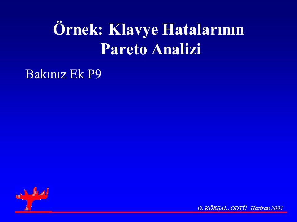 Örnek: Klavye Hatalarının Pareto Analizi Bakınız Ek P9 G. KÖKSAL, ODTÜ Haziran 2001