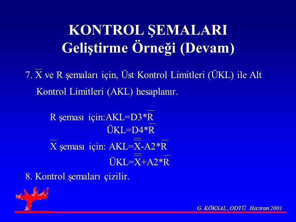 KONTROL ŞEMALARI Geliştirme Örneği (Devam) 7. X ve R şemaları için, Üst Kontrol Limitleri (ÜKL) ile Alt Kontrol Limitleri (AKL) hesaplanır. R şeması i