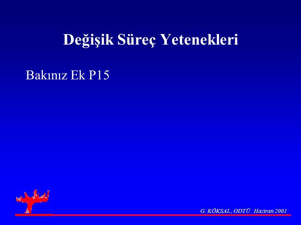 Değişik Süreç Yetenekleri Bakınız Ek P15 G. KÖKSAL, ODTÜ Haziran 2001