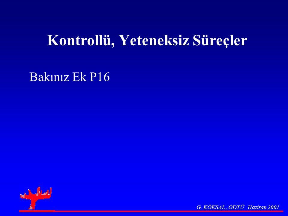 Kontrollü, Yeteneksiz Süreçler Bakınız Ek P16 G. KÖKSAL, ODTÜ Haziran 2001