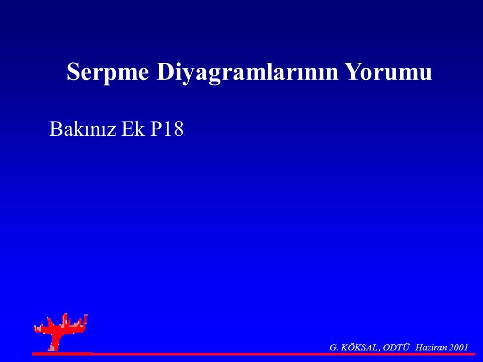 Serpme Diyagramlarının Yorumu Bakınız Ek P18 G. KÖKSAL, ODTÜ Haziran 2001