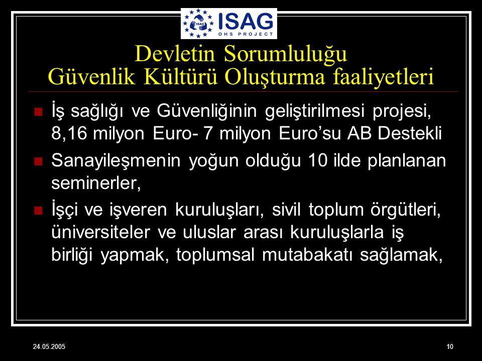 24.05.200510 Devletin Sorumluluğu Güvenlik Kültürü Oluşturma faaliyetleri İş sağlığı ve Güvenliğinin geliştirilmesi projesi, 8,16 milyon Euro- 7 milyo