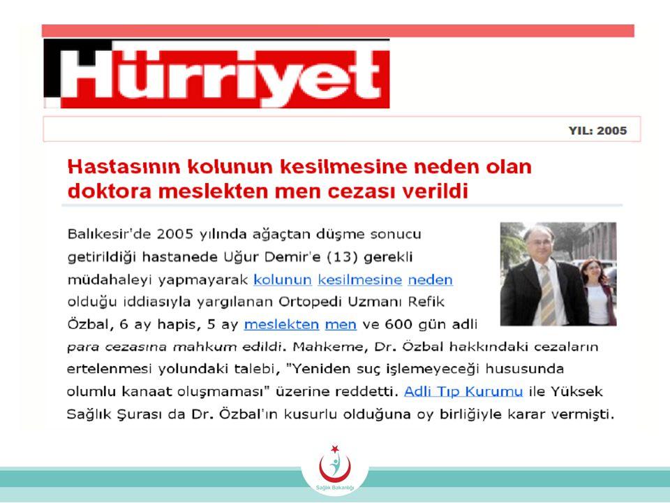 Hacettepe Üniversitesinde Yapılan Araştırmaya Göre