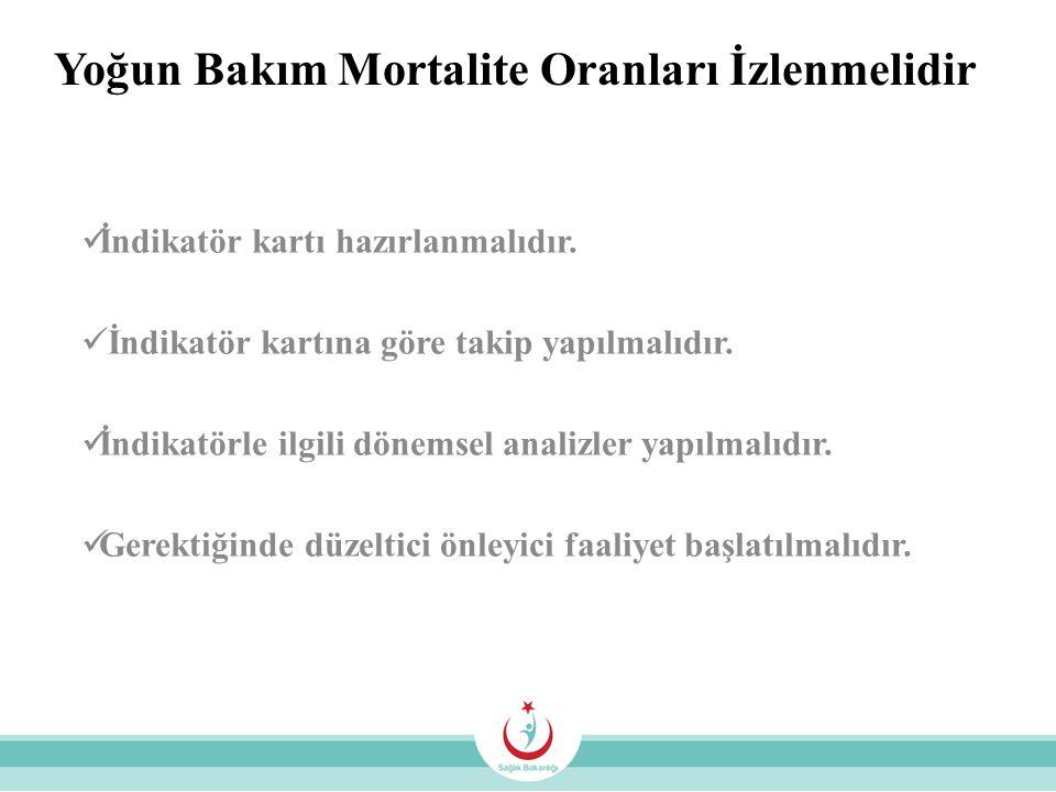 Yoğun Bakım Mortalite Oranları İzlenmelidir İndikatör kartı hazırlanmalıdır. İndikatör kartına göre takip yapılmalıdır. İndikatörle ilgili dönemsel an