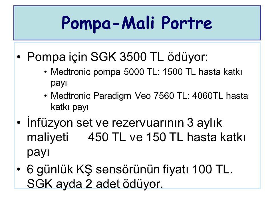 Pompa-Mali Portre Pompa için SGK 3500 TL ödüyor: Medtronic pompa 5000 TL: 1500 TL hasta katkı payı Medtronic Paradigm Veo 7560 TL: 4060TL hasta katkı