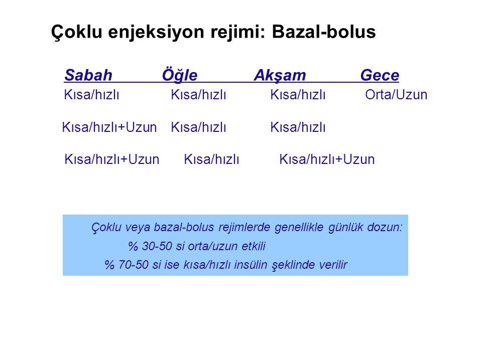 Çoklu enjeksiyon rejimi: Bazal-bolus Sabah Öğle Akşam Gece Kısa/hızlı Kısa/hızlı Kısa/hızlı Orta/Uzun Kısa/hızlı+Uzun Kısa/hızlı Kısa/hızlı Kısa/hızlı