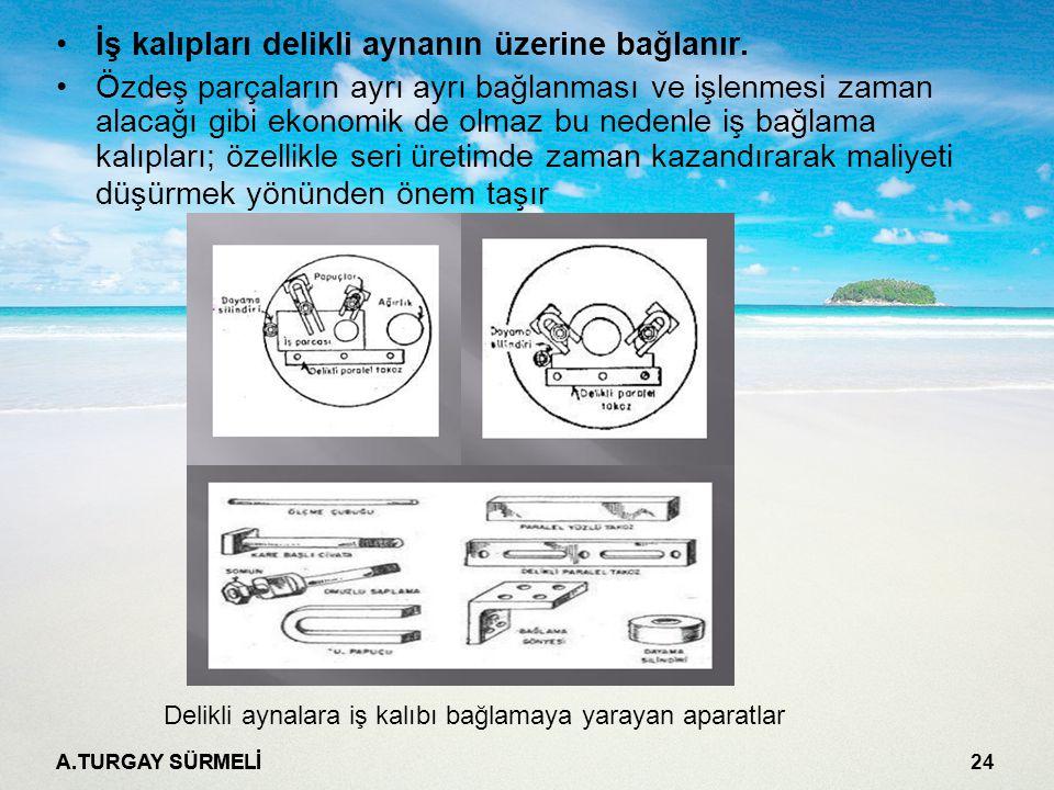 A.TURGAY SÜRMELİ 24 İş kalıpları delikli aynanın üzerine bağlanır.