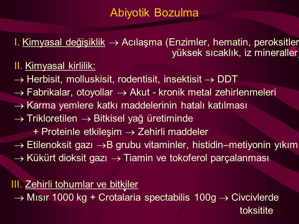 Abiyotik Bozulma I. Kimyasal değişiklik  Acılaşma (Enzimler, hematin, peroksitler, yüksek sıcaklık, iz mineraller) II. Kimyasal kirlilik:  Herbisit,