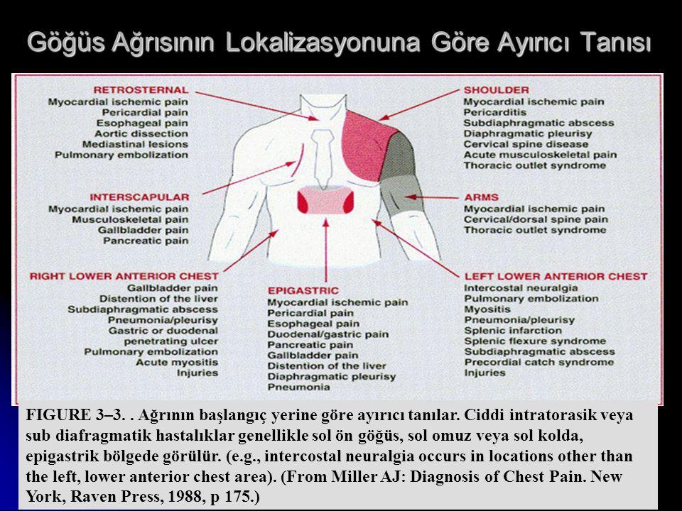 Göğüs Ağrısının Lokalizasyonuna Göre Ayırıcı Tanısı FIGURE 3–3.. Ağrının başlangıç yerine göre ayırıcı tanılar. Ciddi intratorasik veya sub diafragmat