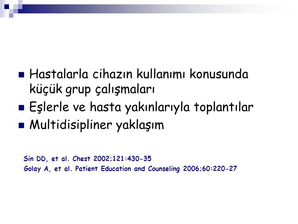 Hastalarla cihazın kullanımı konusunda küçük grup çalışmaları Eşlerle ve hasta yakınlarıyla toplantılar Multidisipliner yaklaşım Sin DD, et al. Chest