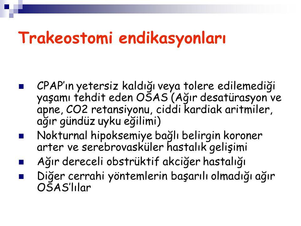 Trakeostomi endikasyonları CPAP'ın yetersiz kaldığı veya tolere edilemediği yaşamı tehdit eden OSAS (Ağır desatürasyon ve apne, CO2 retansiyonu, ciddi
