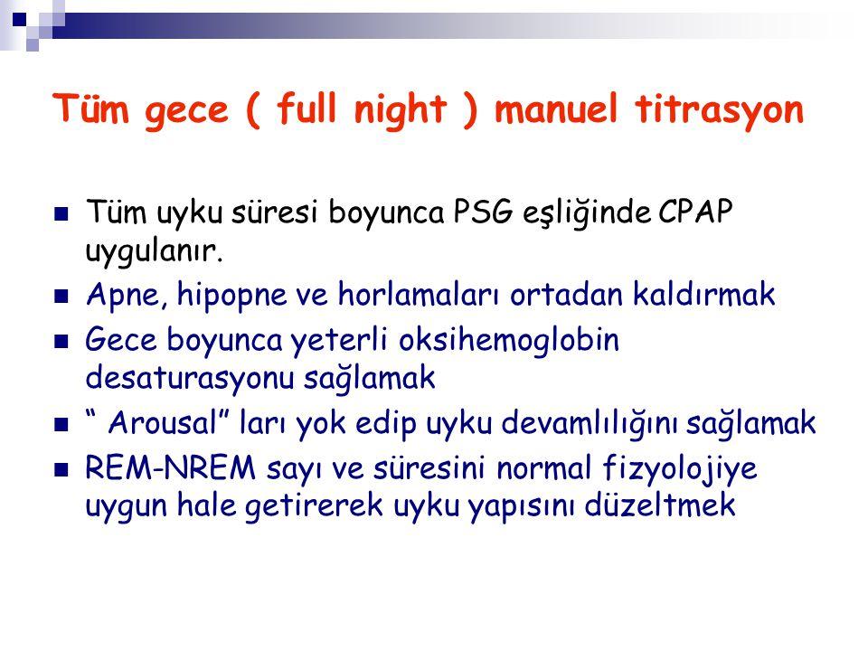 Tüm gece ( full night ) manuel titrasyon Tüm uyku süresi boyunca PSG eşliğinde CPAP uygulanır. Apne, hipopne ve horlamaları ortadan kaldırmak Gece boy