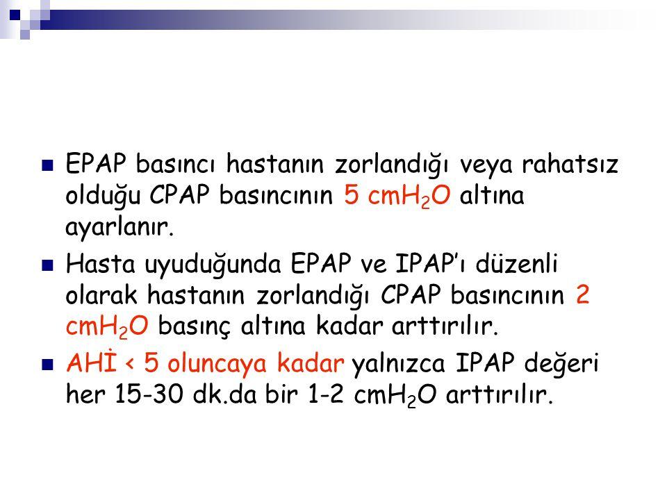 EPAP basıncı hastanın zorlandığı veya rahatsız olduğu CPAP basıncının 5 cmH 2 O altına ayarlanır. Hasta uyuduğunda EPAP ve IPAP'ı düzenli olarak hasta
