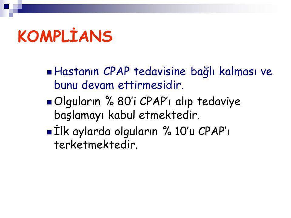 KOMPLİANS Hastanın CPAP tedavisine bağlı kalması ve bunu devam ettirmesidir. Olguların % 80'i CPAP'ı alıp tedaviye başlamayı kabul etmektedir. İlk ayl