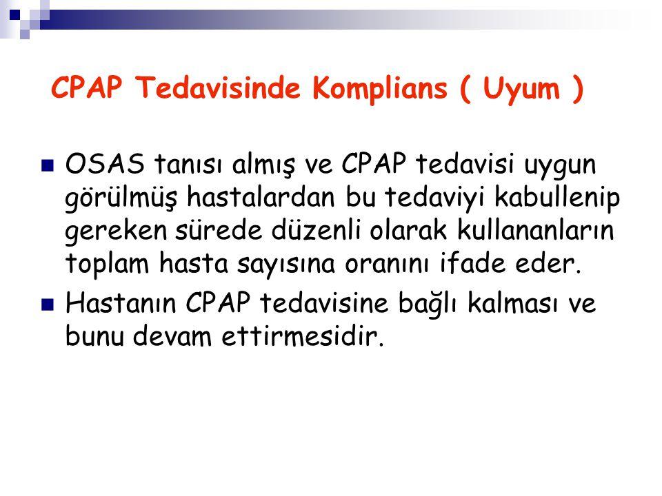 CPAP Tedavisinde Komplians ( Uyum ) OSAS tanısı almış ve CPAP tedavisi uygun görülmüş hastalardan bu tedaviyi kabullenip gereken sürede düzenli olarak