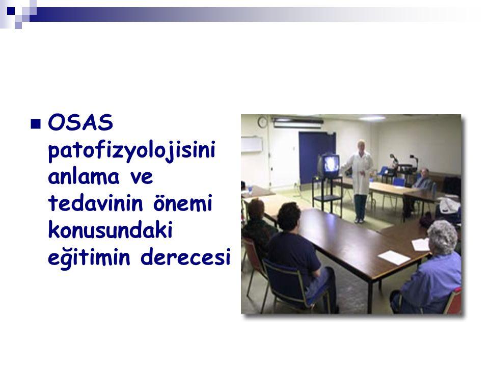 OSAS patofizyolojisini anlama ve tedavinin önemi konusundaki eğitimin derecesi