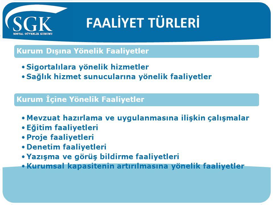 GSS TÜRKİYE İLAÇ VE TIBBİ CİHAZ ULUSAL BİLGİ BANKASI WEB SERVİSLERİ KULLANIM KILAVUZU  Tıbbi malzeme tedarikçilerinin ve piyasaya arz ettikleri ürünlerin TITUBB sistemine Türkiye İlaç ve Tıbbi Cihaz Kurumu gözetiminde kaydedilmesinden sonra Kurum ile ilgili alanların kayıt aşamasında firmalar tarafından karşılaşılan sorunlar ve bu kayıtların Kurum taşra birimleri tarafından kontrol edilmesi aşamasında ortaya çıkan sorunların giderilmesi ve bir sistematiğin oluşturulması ihtiyacı doğrultusunda kılavuz çalışmaları yapılmıştır.
