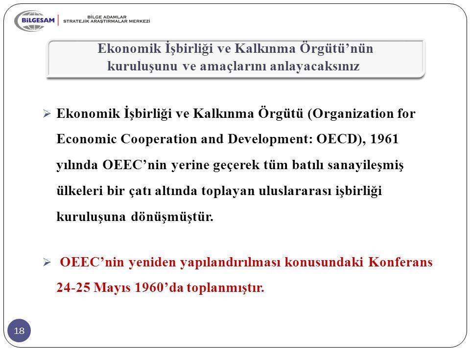 18  Ekonomik İşbirliği ve Kalkınma Örgütü (Organization for Economic Cooperation and Development: OECD), 1961 yılında OEEC'nin yerine geçerek tüm bat