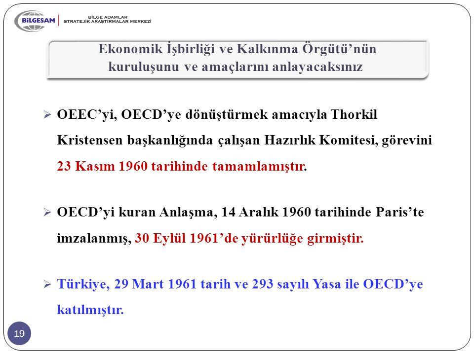 19  OEEC'yi, OECD'ye dönüştürmek amacıyla Thorkil Kristensen başkanlığında çalışan Hazırlık Komitesi, görevini 23 Kasım 1960 tarihinde tamamlamıştır.