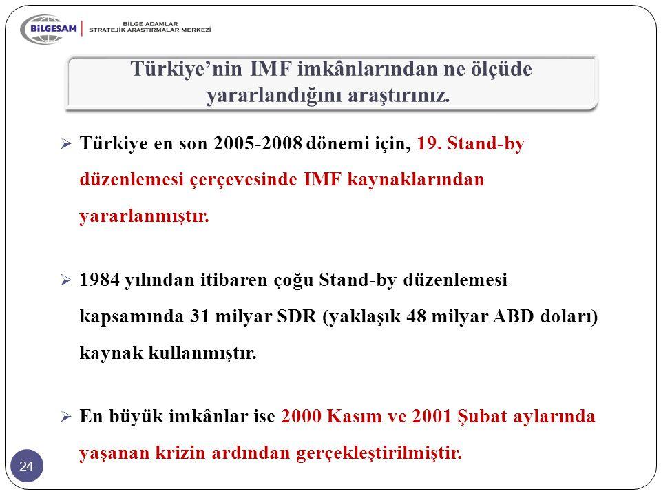 24  Türkiye en son 2005-2008 dönemi için, 19. Stand-by düzenlemesi çerçevesinde IMF kaynaklarından yararlanmıştır.  1984 yılından itibaren çoğu Stan
