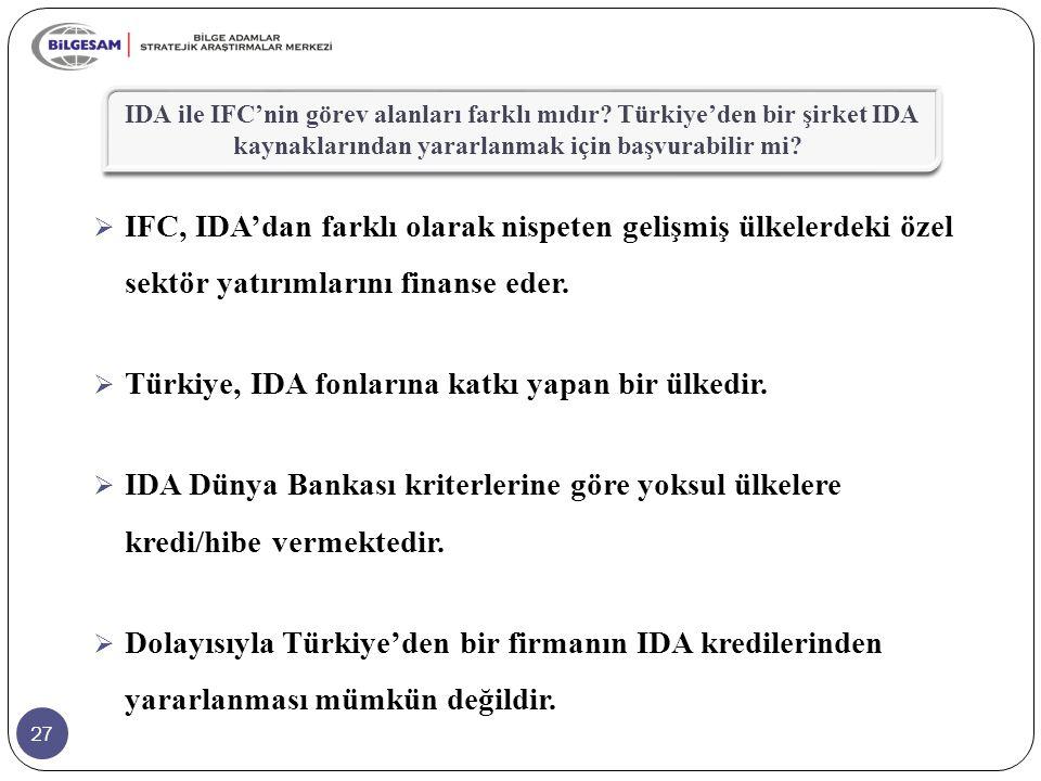 27  IFC, IDA'dan farklı olarak nispeten gelişmiş ülkelerdeki özel sektör yatırımlarını finanse eder.  Türkiye, IDA fonlarına katkı yapan bir ülkedir