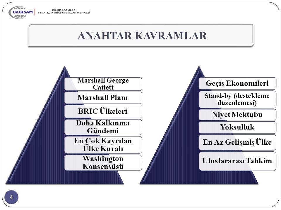 4 ANAHTAR KAVRAMLAR Marshall George Catlett Marshall Planı BRIC Ülkeleri Doha Kalkınma Gündemi En Çok Kayrılan Ülke Kuralı Washington Konsensüsü Geçiş