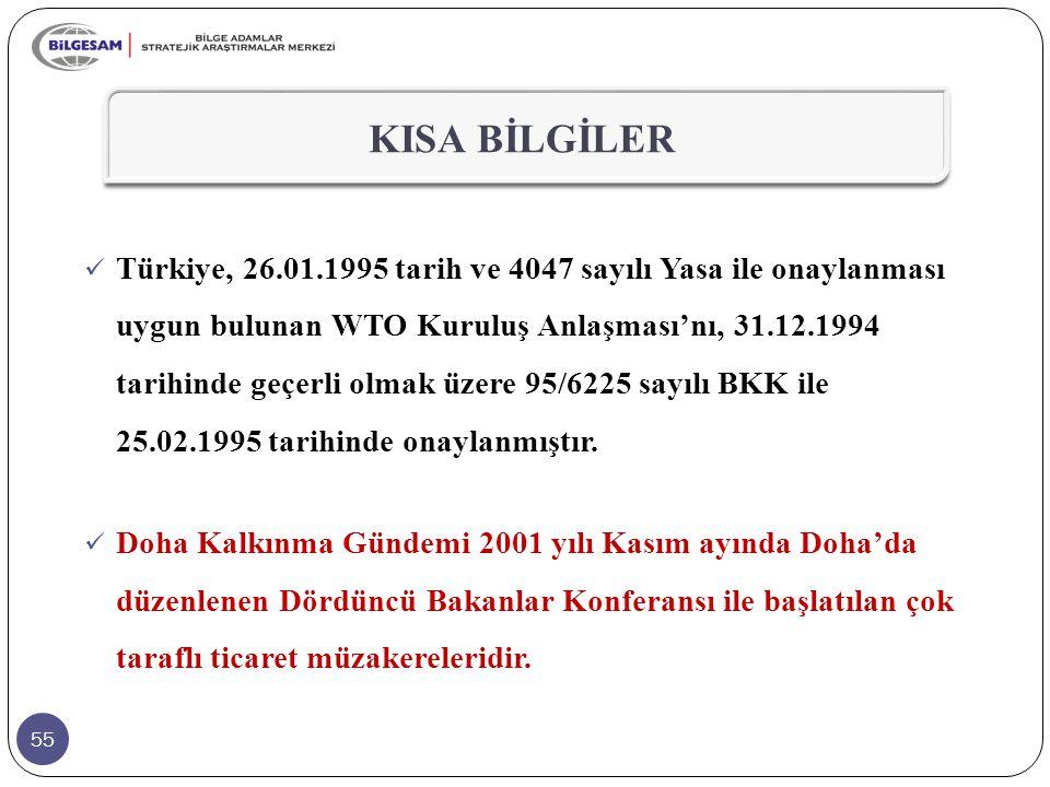55 KISA BİLGİLER Türkiye, 26.01.1995 tarih ve 4047 sayılı Yasa ile onaylanması uygun bulunan WTO Kuruluş Anlaşması'nı, 31.12.1994 tarihinde geçerli olmak üzere 95/6225 sayılı BKK ile 25.02.1995 tarihinde onaylanmıştır.