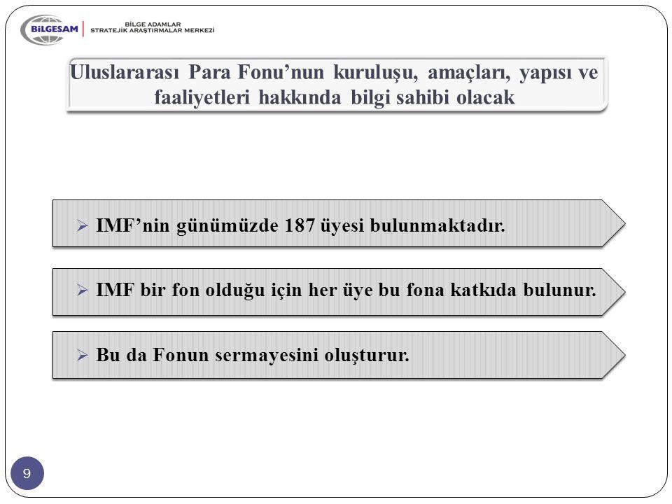 9  IMF'nin günümüzde 187 üyesi bulunmaktadır.